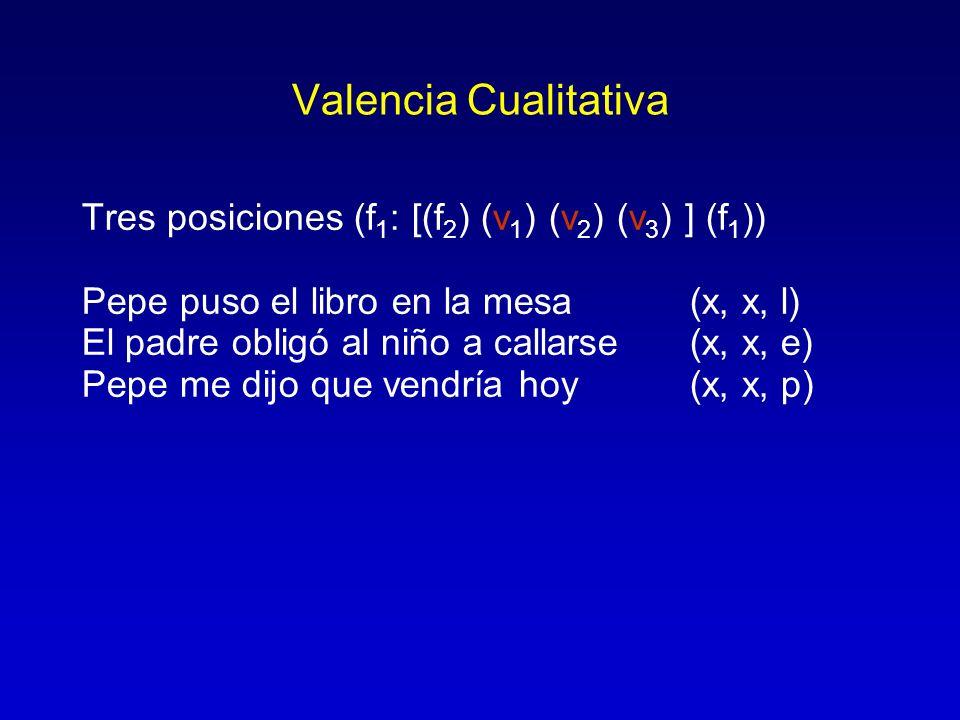 Valencia Cualitativa Tres posiciones (f1: [(f2) (v1) (v2) (v3) ] (f1))